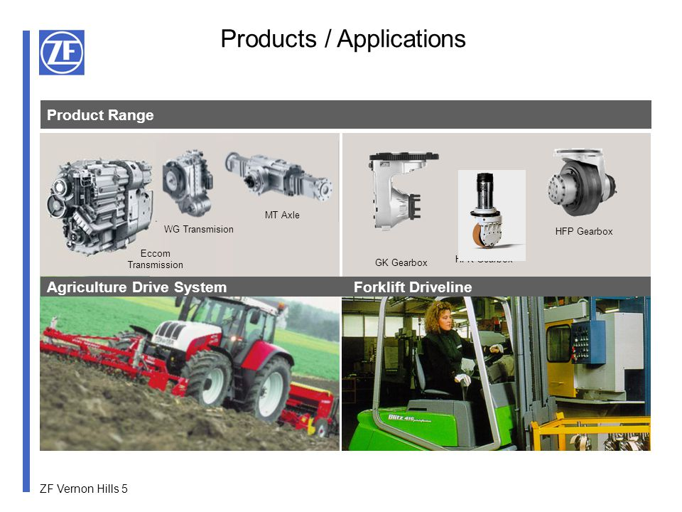 ZF Vernon Hills 5 Product Range HFK Gearbox HFP Gearbox GK Gearbox Products / Applications Eccom Transmission WG Transmision MT Axle Agriculture Drive