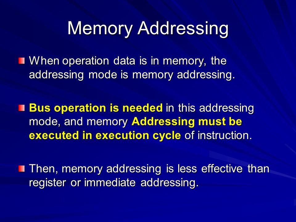 Memory Addressing When operation data is in memory, the addressing mode is memory addressing. Bus operation is needed in this addressing mode, and mem