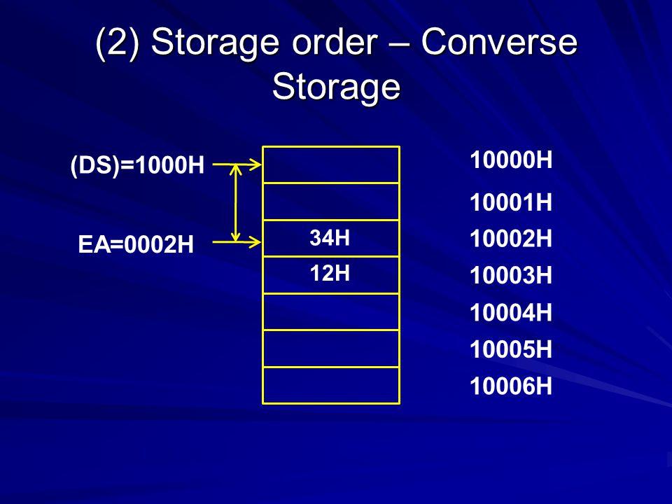 (2) Storage order – Converse Storage 10000H 10001H 10002H 10003H 10004H 10005H 10006H (DS)=1000H EA=0002H 34H 12H