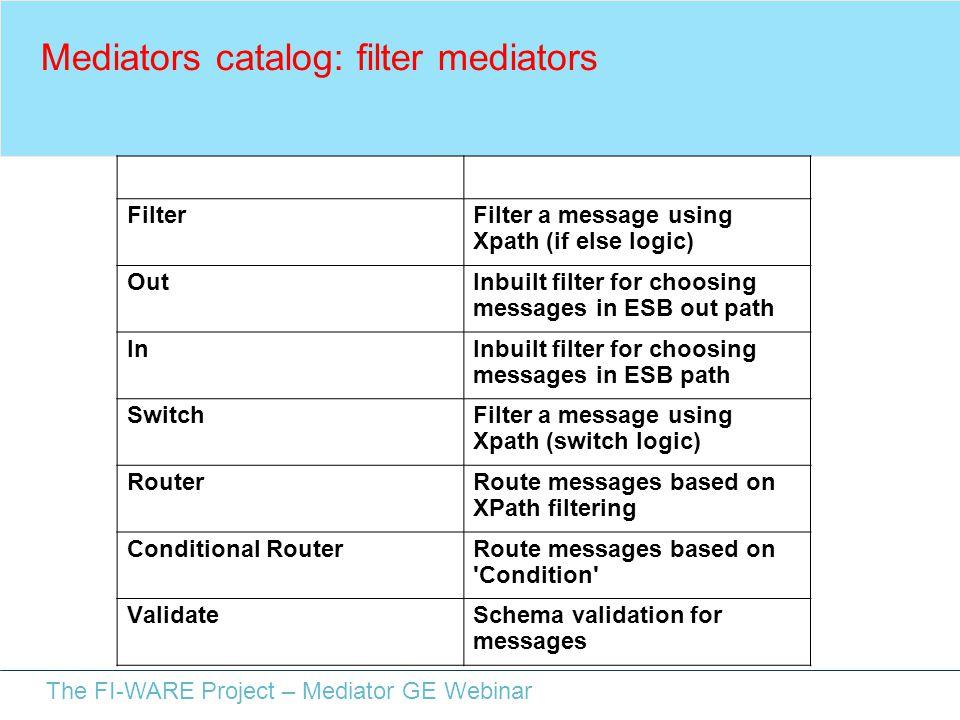 The FI-WARE Project – Mediator GE Webinar Mediators catalog: filter mediators NameDescription FilterFilter a message using Xpath (if else logic) OutIn