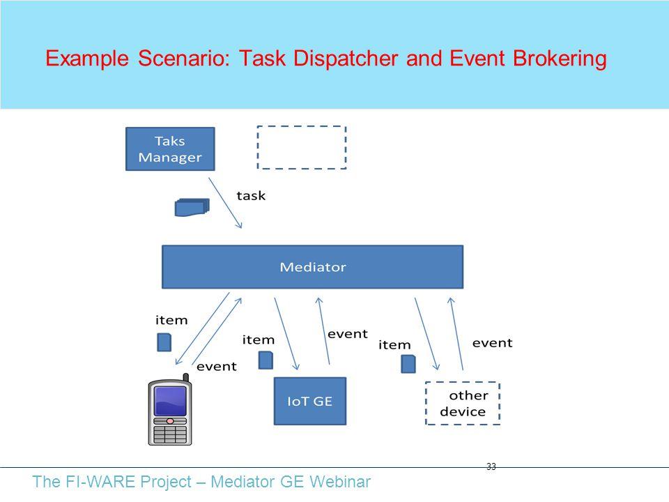 The FI-WARE Project – Mediator GE Webinar Example Scenario: Task Dispatcher and Event Brokering 33