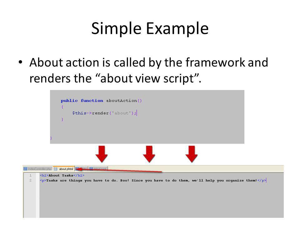 Simple Example About action is called by the framework and renders the about view script .