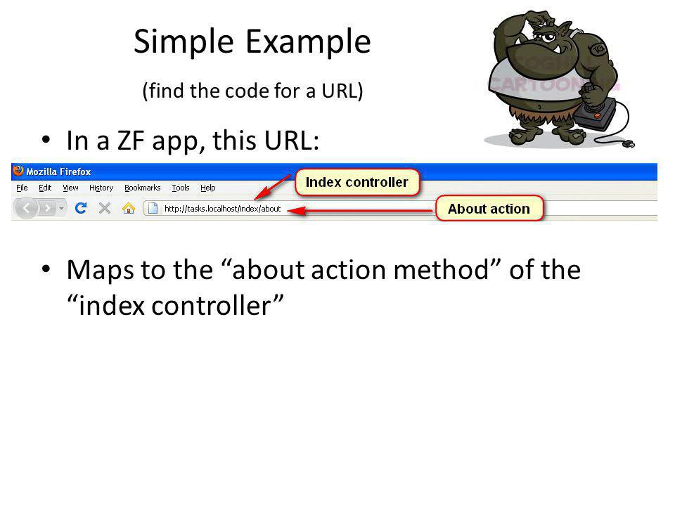Simple Example The index controller is a class.