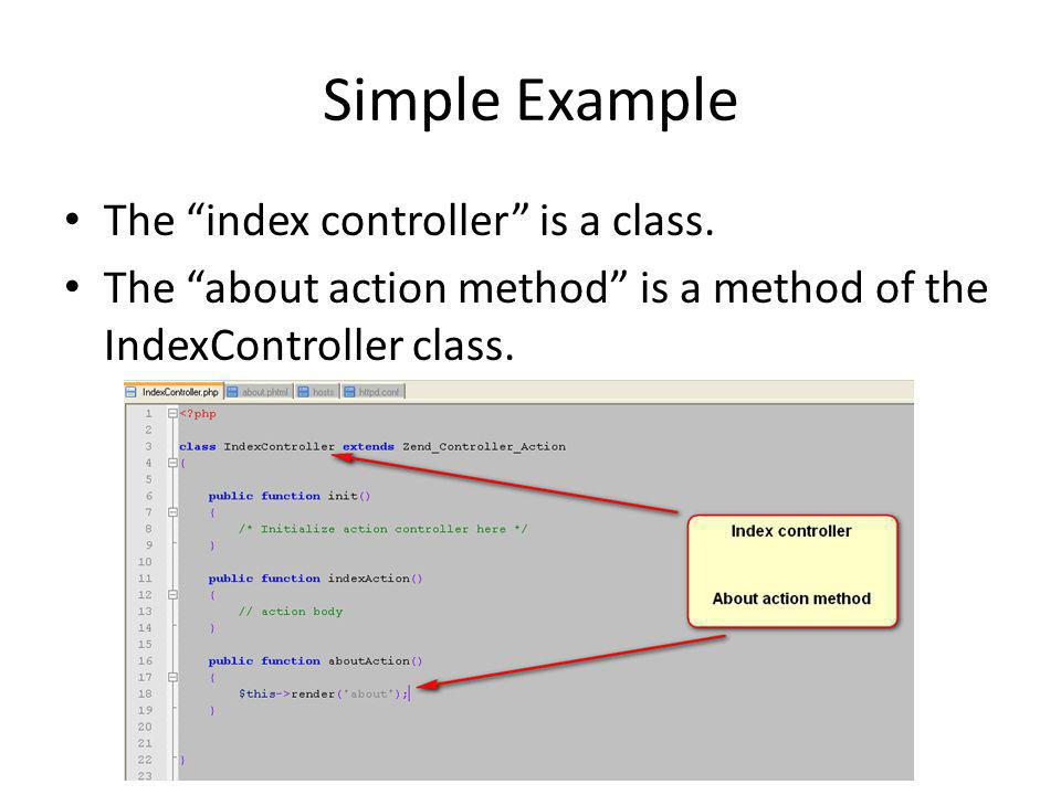 Step 2: Modify Index Action Output Want to put something specific to your app on public splash page.