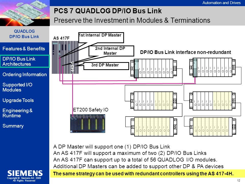 Automation and Drives QUADLOG DP/IO Bus Link 12 Copyright © Siemens AG 2009 All Rights Reserved Features & Benefits DP/IO Bus Link Architectures Ordering Information Supported I/O Modules Upgrade Tools Engineering & Runtime Summary PCS 7 QUADLOG DP/IO Bus Link Preserve the Investment in Modules & Terminations AS 417F IOIO IOIO IOIO IOIO IOIO IOIO IOIO IOIO IOIO IOIO IOIO IOIO IOIO IOIO IOIO IOIO IOIO IOIO IOIO IOIO IOIO IOIO IOIO IOIO IOIO IOIO IOIO IOIO DP/IO Bus Link interface non-redundant 2nd Internal DP Master A DP Master will support one (1) DP/IO Bus Link An AS 417F will support a maximum of two (2) DP/IO Bus Links An AS 417F can support up to a total of 56 QUADLOG I/O modules.