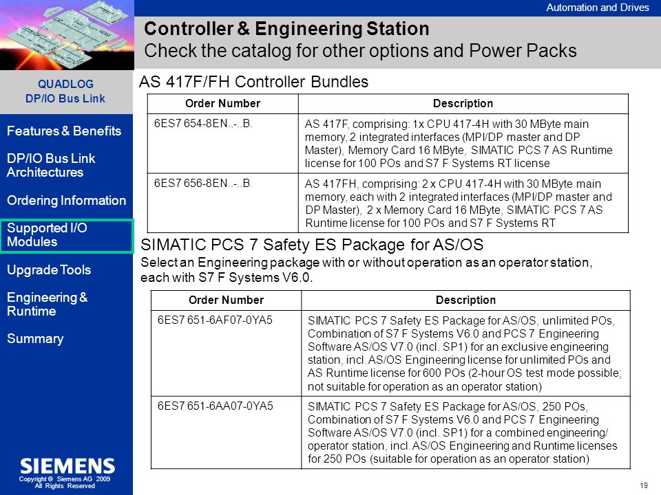 Automation and Drives QUADLOG DP/IO Bus Link 19 Copyright © Siemens AG 2009 All Rights Reserved Features & Benefits DP/IO Bus Link Architectures Ordering Information Supported I/O Modules Upgrade Tools Engineering & Runtime Summary Controller & Engineering Station Check the catalog for other options and Power Packs AS 417F/FH Controller Bundles Order NumberDescription 6ES7 654-8EN..-..B.AS 417F, comprising: 1x CPU 417-4H with 30 MByte main memory, 2 integrated interfaces (MPI/DP master and DP Master), Memory Card 16 MByte, SIMATIC PCS 7 AS Runtime license for 100 POs and S7 F Systems RT license 6ES7 656-8EN..-..B.AS 417FH, comprising: 2 x CPU 417-4H with 30 MByte main memory, each with 2 integrated interfaces (MPI/DP master and DP Master), 2 x Memory Card 16 MByte, SIMATIC PCS 7 AS Runtime license for 100 POs and S7 F Systems RT SIMATIC PCS 7 Safety ES Package for AS/OS Select an Engineering package with or without operation as an operator station, each with S7 F Systems V6.0.