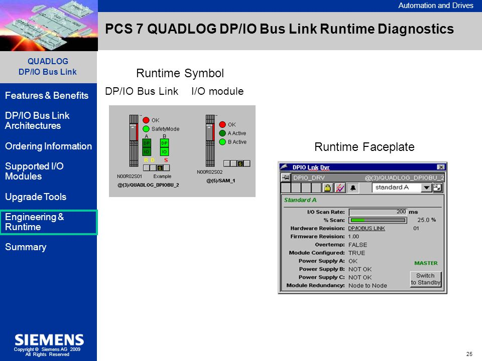 Automation and Drives QUADLOG DP/IO Bus Link 25 Copyright © Siemens AG 2009 All Rights Reserved Features & Benefits DP/IO Bus Link Architectures Ordering Information Supported I/O Modules Upgrade Tools Engineering & Runtime Summary PCS 7 QUADLOG DP/IO Bus Link Runtime Diagnostics Runtime Symbol Runtime Faceplate DP/IO Bus LinkI/O module