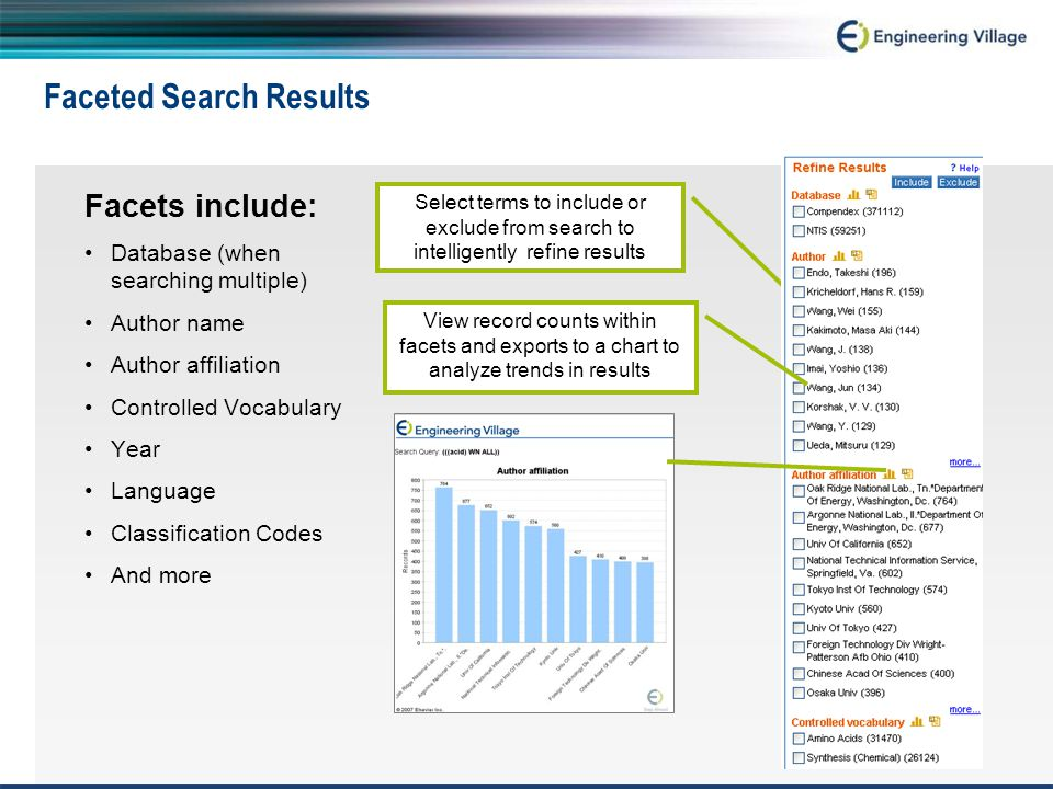 Faceted Search Results Facets include: Database (when searching multiple) Author name Author affiliation Controlled Vocabulary Year Language Classification Codes And more Select terms to include or exclude from search to intelligently refine results View record counts within facets and exports to a chart to analyze trends in results