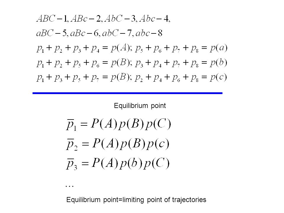 Equilibrium point Equilibrium point=limiting point of trajectories