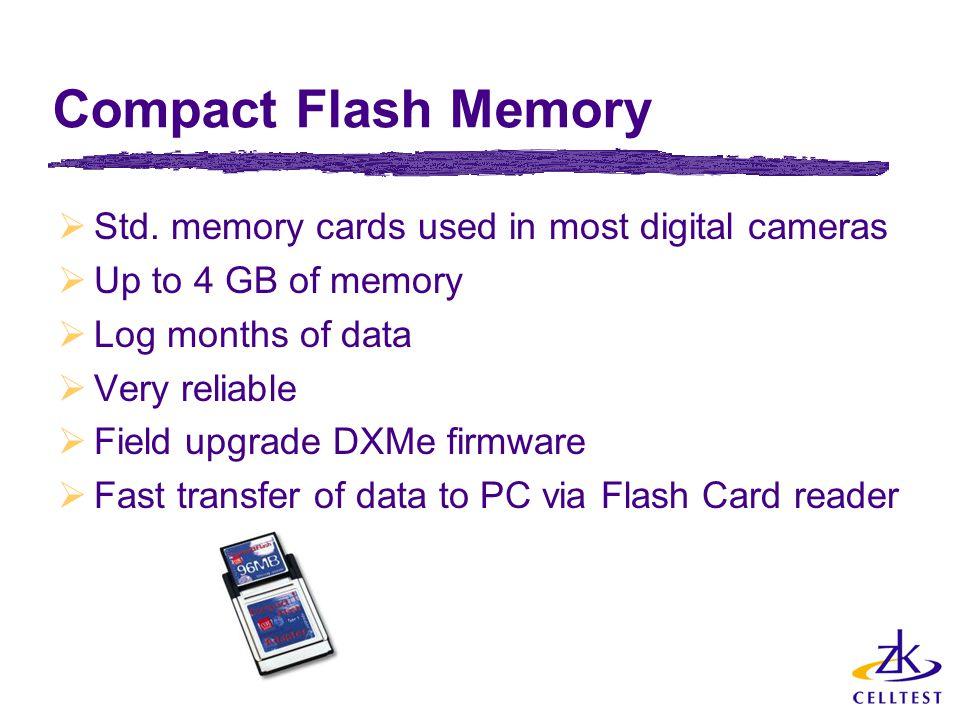 Compact Flash Memory  Std.