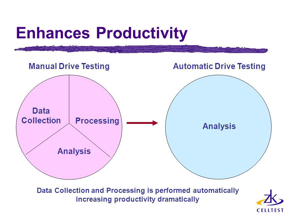 Enhances Productivity Data Collection Processing Analysis Data Collection and Processing is performed automatically increasing productivity dramatically Manual Drive TestingAutomatic Drive Testing