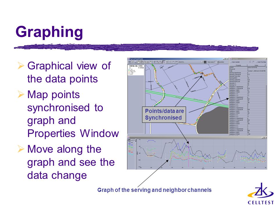 Graphing  Graphical view of the data points  Map points synchronised to graph and Properties Window  Move along the graph and see the data change Graph of the serving and neighbor channels Points/data are Synchronised