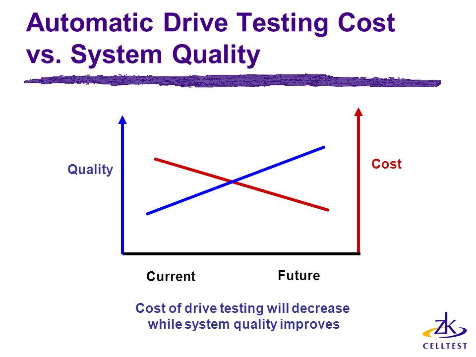 Automatic Drive Testing Cost vs. System Quality Current Future Cost Quality Cost of drive testing will decrease while system quality improves