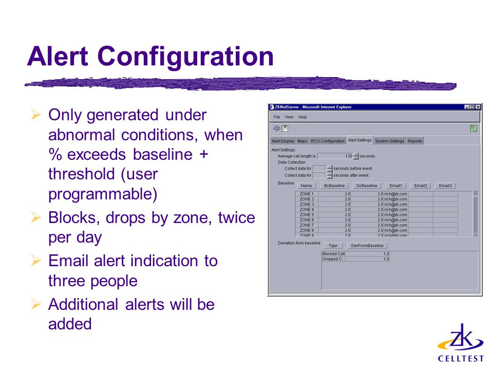 Alert Configuration  Only generated under abnormal conditions, when % exceeds baseline + threshold (user programmable)  Blocks, drops by zone, twice
