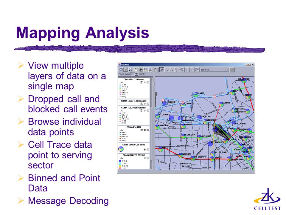 Mapping Analysis  View multiple layers of data on a single map  Dropped call and blocked call events  Browse individual data points  Cell Trace da