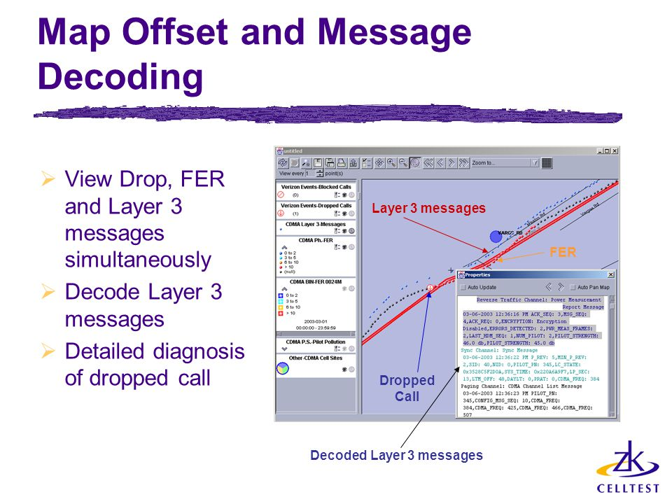 Map Offset and Message Decoding  View Drop, FER and Layer 3 messages simultaneously  Decode Layer 3 messages  Detailed diagnosis of dropped call La