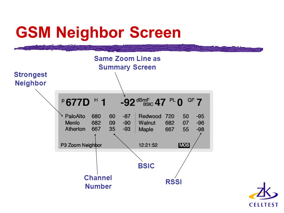 GSM Neighbor Screen Same Zoom Line as Summary Screen Strongest Neighbor Channel Number RSSI BSIC