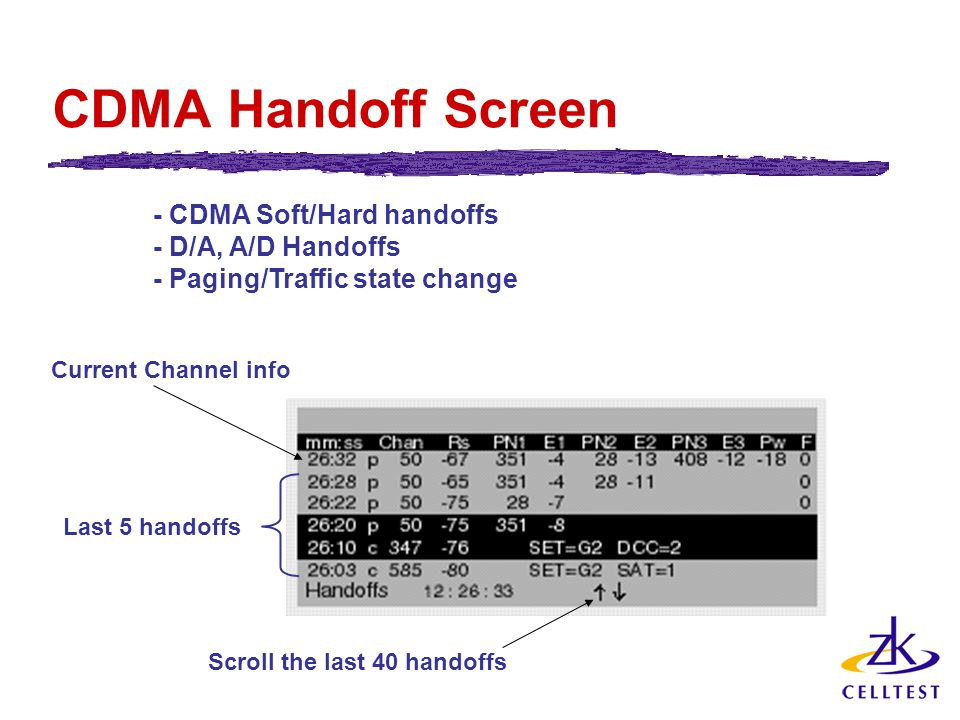 CDMA Handoff Screen Current Channel info Last 5 handoffs - CDMA Soft/Hard handoffs - D/A, A/D Handoffs - Paging/Traffic state change Scroll the last 40 handoffs