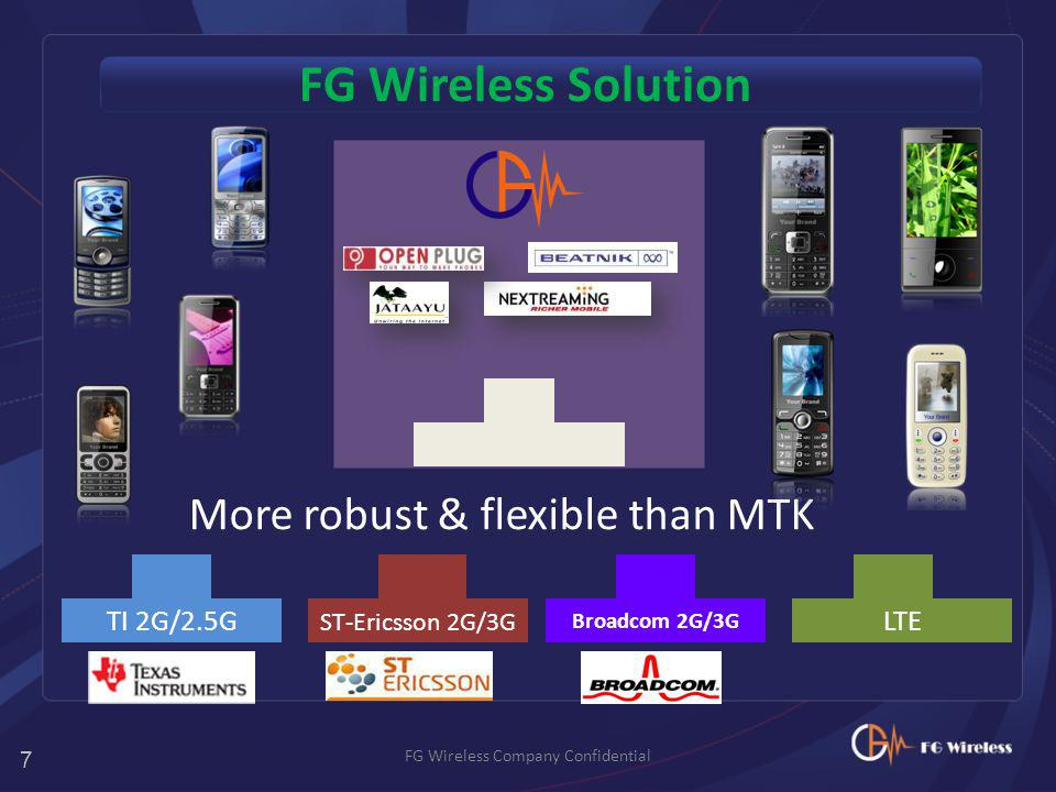 FG Wireless Solution FG Wireless Company Confidential MMI/UI PSRTOSDrivers User Interface Applications Performance 500 man months APIs & Drivers Porting Layer Integration 500 man months CHIP Robust framework for rapid phone deployments Easily portable 6 Ref Application Suite FGW Framework