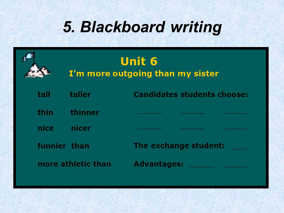 4. Homework: Who is my friend? Each student chooses one friend to compare with him or her, their differences and similarities. Write it down. Don't te