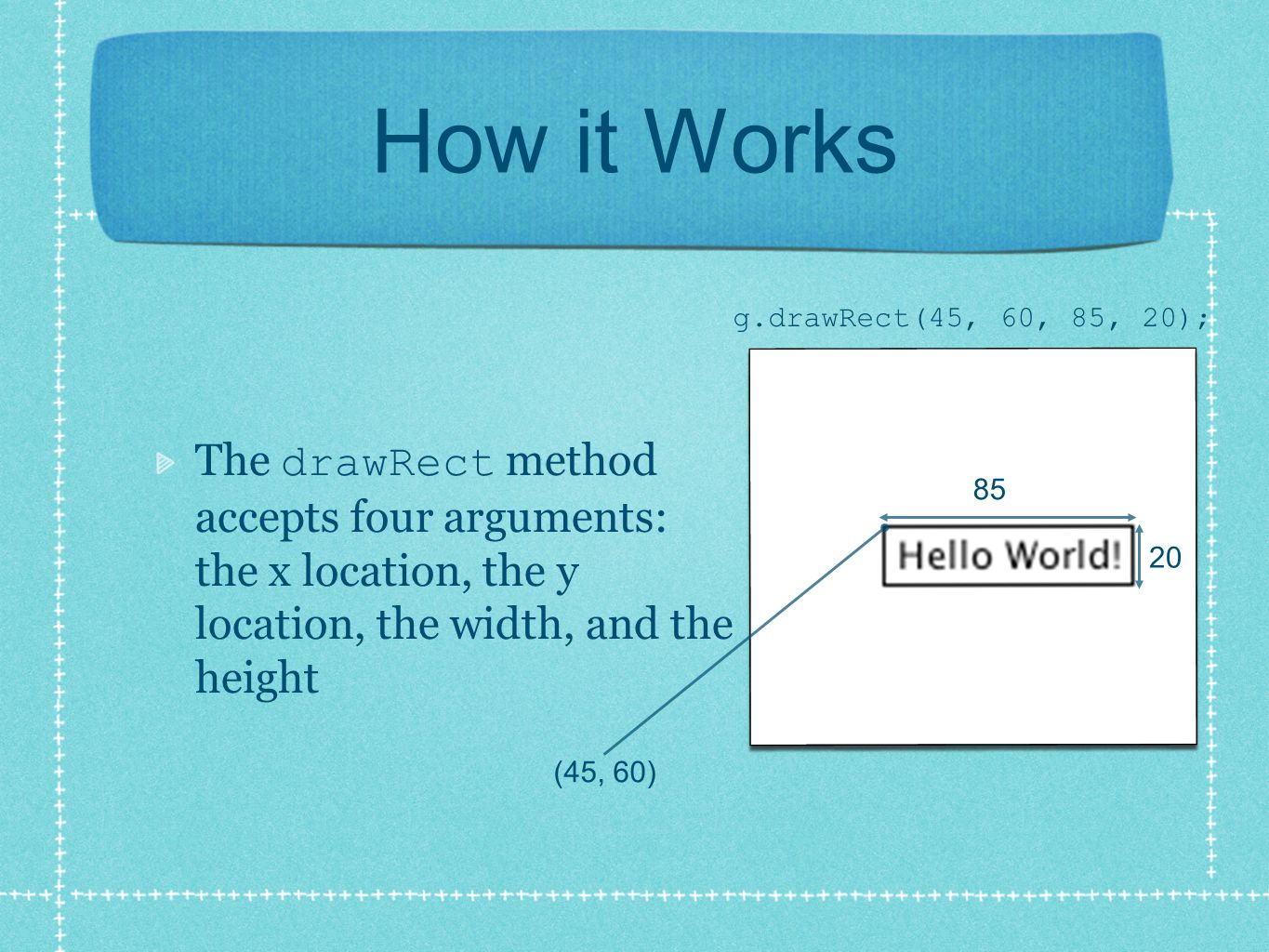 How it Works The drawRect method accepts four arguments: the x location, the y location, the width, and the height (45, 60) 85 20 g.drawRect(45, 60, 8