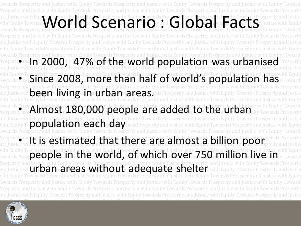 World Scenario : Global Facts In 2000, 47% of the world population was urbanised Since 2008, more than half of world's population has been living in urban areas.