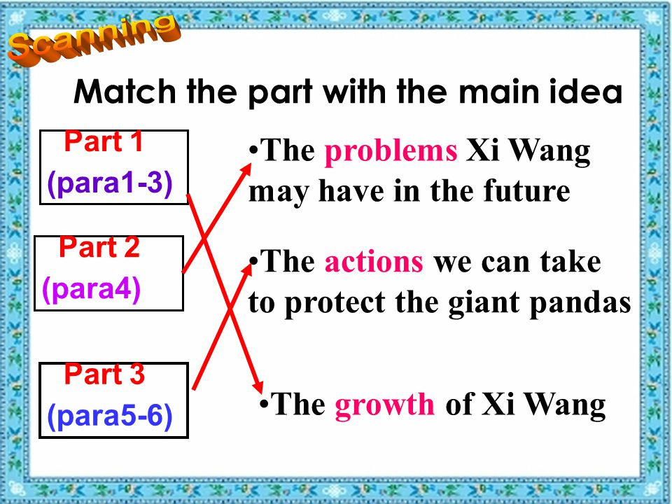 Match the part with the main idea The growth of Xi Wang The problems Xi Wang may have in the future The actions we can take to protect the giant panda