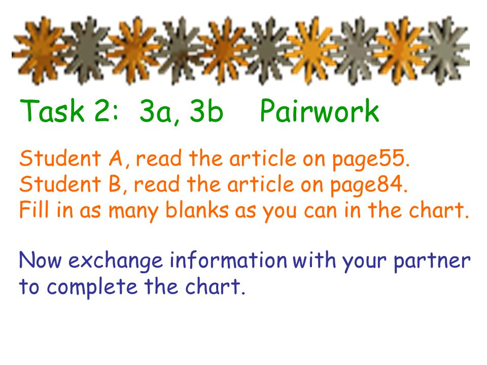 Task 2: 3a, 3b Pairwork Student A, read the article on page55.