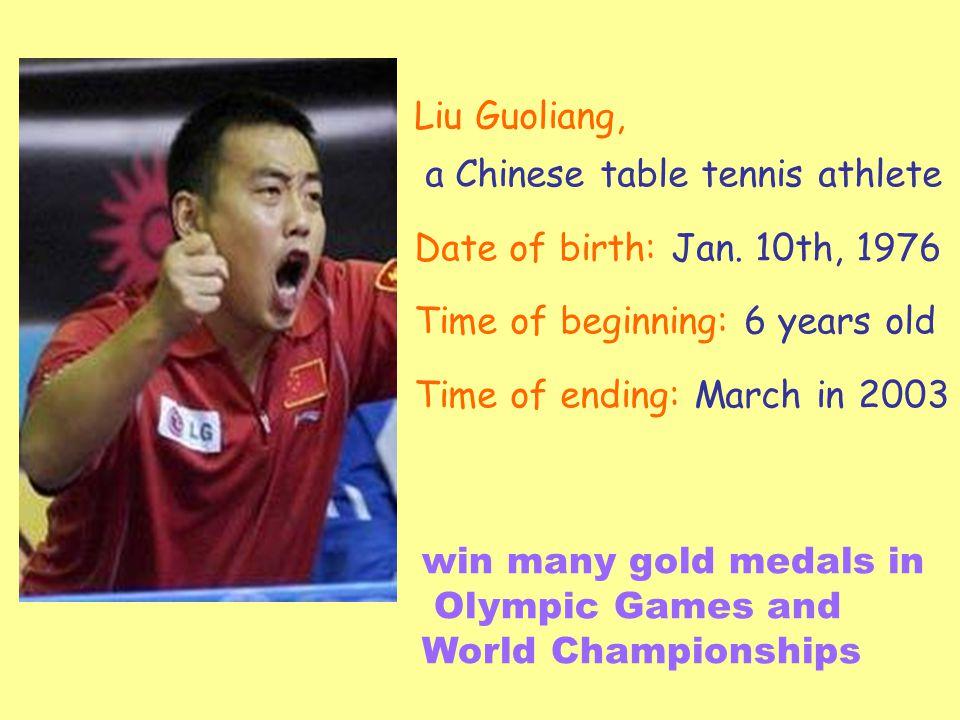 Liu Xuan, a Chinese gymnast Date of birth: Mar.