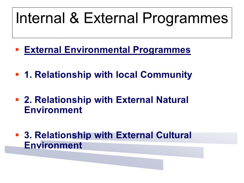 Internal & External Programmes  External Environmental Programmes  1. Relationship with local Community  2. Relationship with External Natural Envi