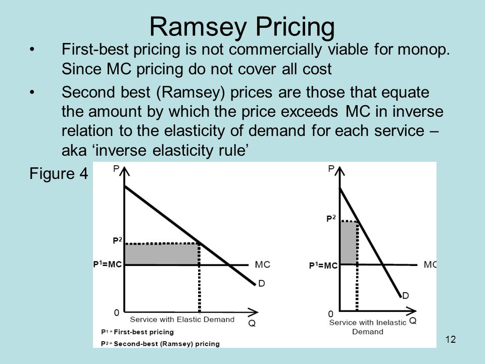 12 Ramsey Pricing First-best pricing is not commercially viable for monop. Since MC pricing do not cover all cost Second best (Ramsey) prices are thos
