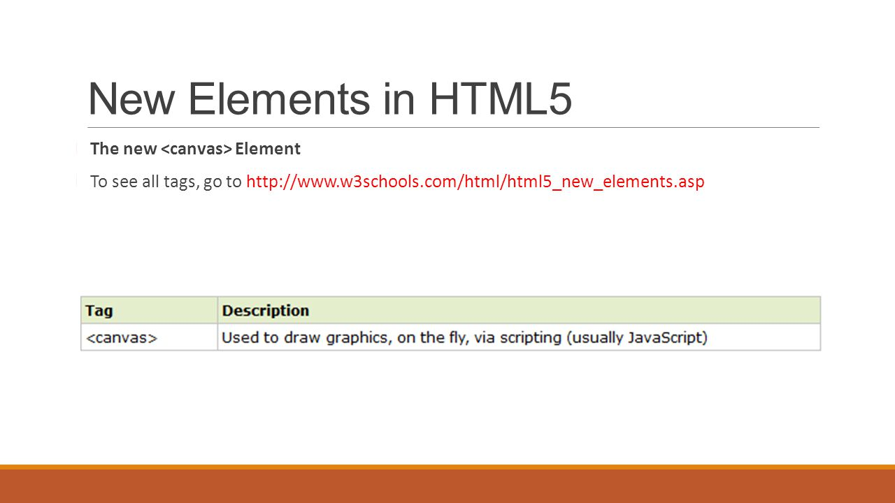 New Elements in HTML5 The new Element To see all tags, go to http://www.w3schools.com/html/html5_new_elements.asp