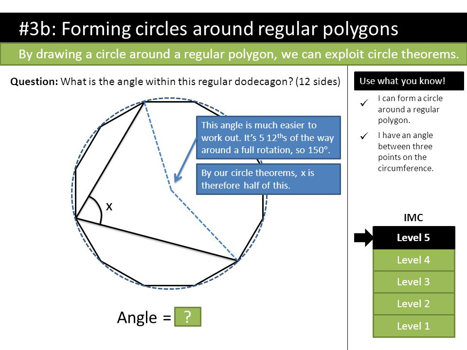 Level 2 Level 1 Level 4 Level 3 Level 5 IMC Question: What is the angle within this regular dodecagon? (12 sides) #3b: Forming circles around regular