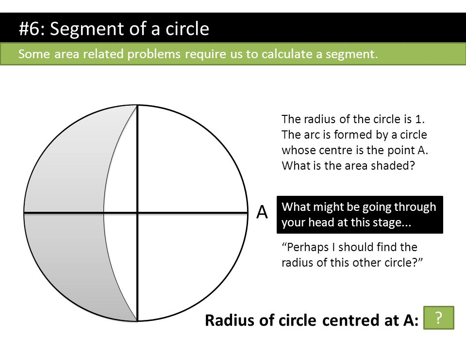#6: Segment of a circle A The radius of the circle is 1. The arc is formed by a circle whose centre is the point A. What is the area shaded? What migh