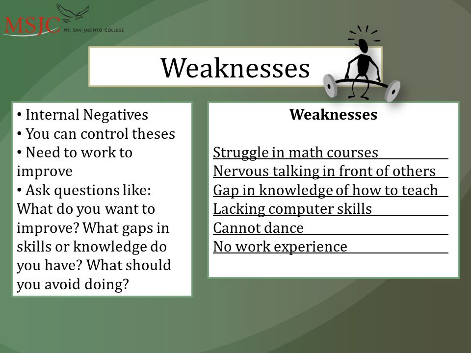 Weaknesses Internal Negatives You can control theses Need to work to improve Ask questions like: What do you want to improve.