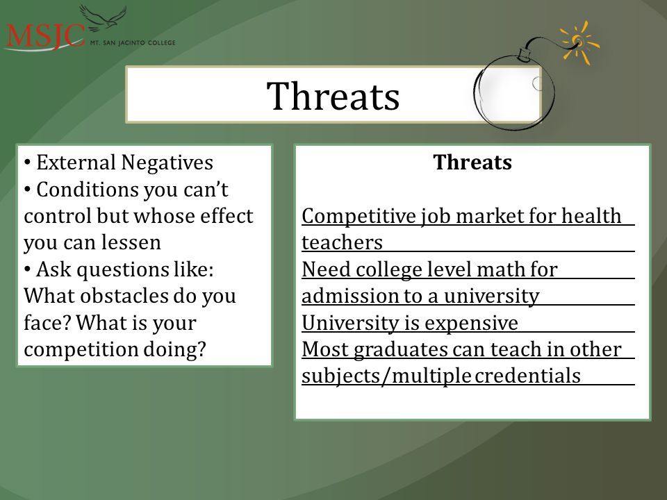 Threats External Negatives Conditions you can't control but whose effect you can lessen Ask questions like: What obstacles do you face.