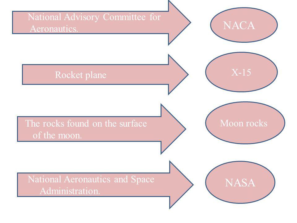 NACA X-15 Moon rocks NASA National Advisory Committee for Aeronautics.