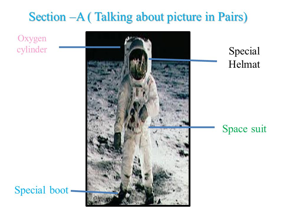 Special Helmat Oxygen cylinder Space suit Special boot Section –A ( Talking about picture in Pairs)