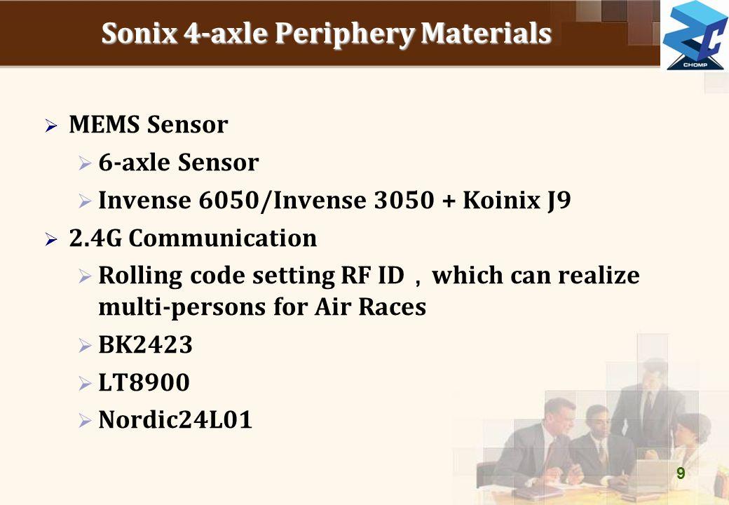 PCB PCB BOM List  Quadcopter BOM List: 10