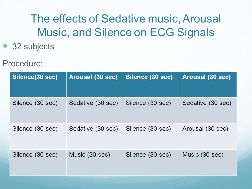 The effects of Sedative music, Arousal Music, and Silence on ECG Signals 32 subjects Procedure: Silence(30 sec)Arousal (30 sec)Silence (30 sec)Arousal (30 sec) Silence (30 sec)Sedative (30 sec)Silence (30 sec)Sedative (30 sec) Silence (30 sec)Sedative (30 sec)Silence (30 sec)Arousal (30 sec) Silence (30 sec)Music (30 sec)Silence (30 sec)Music (30 sec)