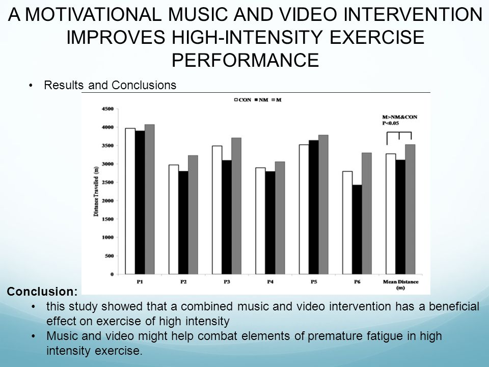 A MOTIVATIONAL MUSIC AND VIDEO INTERVENTION IMPROVES HIGH-INTENSITY EXERCISE PERFORMANCE Results and Conclusions Conclusion: this study showed that a combined music and video intervention has a beneficial effect on exercise of high intensity Music and video might help combat elements of premature fatigue in high intensity exercise.