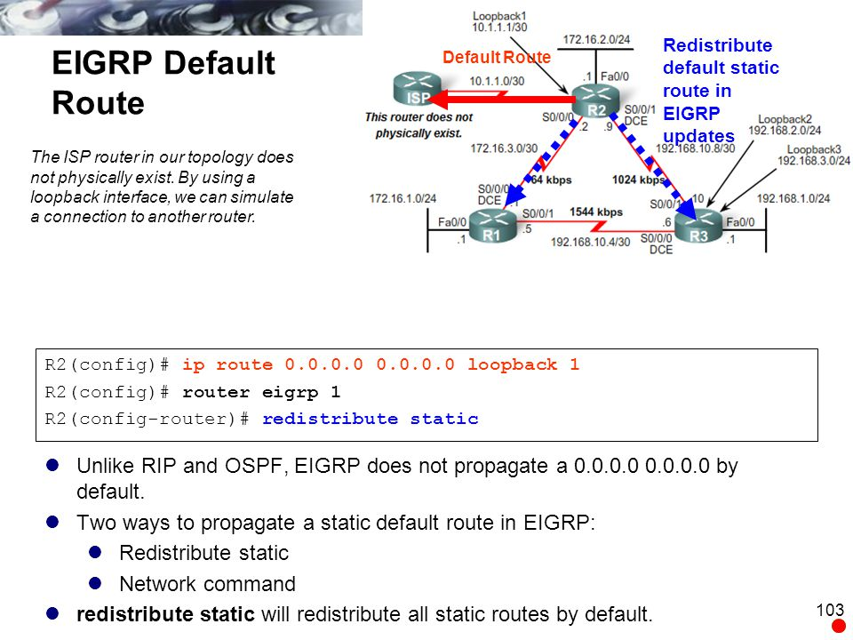 103 EIGRP Default Route R2(config)# ip route 0.0.0.0 0.0.0.0 loopback 1 R2(config)# router eigrp 1 R2(config-router)# redistribute static The ISP rout