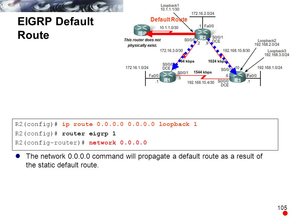 105 EIGRP Default Route R2(config)# ip route 0.0.0.0 0.0.0.0 loopback 1 R2(config)# router eigrp 1 R2(config-router)# network 0.0.0.0 Default Route Th