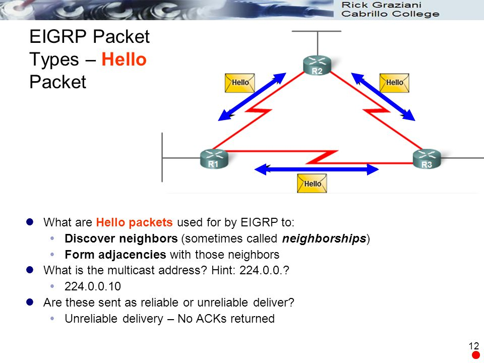12 EIGRP Packet Types – Hello Packet What are Hello packets used for by EIGRP to:  Discover neighbors (sometimes called neighborships)  Form adjacen