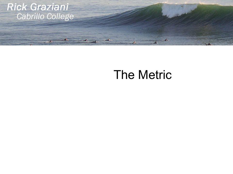 The Metric