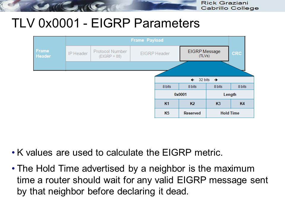 TLV 0x0001 - EIGRP Parameters K values are used to calculate the EIGRP metric. The Hold Time advertised by a neighbor is the maximum time a router sho