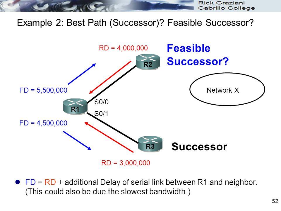 52 Example 2: Best Path (Successor)? Feasible Successor? R1 R2 R3 S0/0 S0/1 RD = 4,000,000 RD = 3,000,000 FD = 5,500,000 FD = 4,500,000 Network X FD =