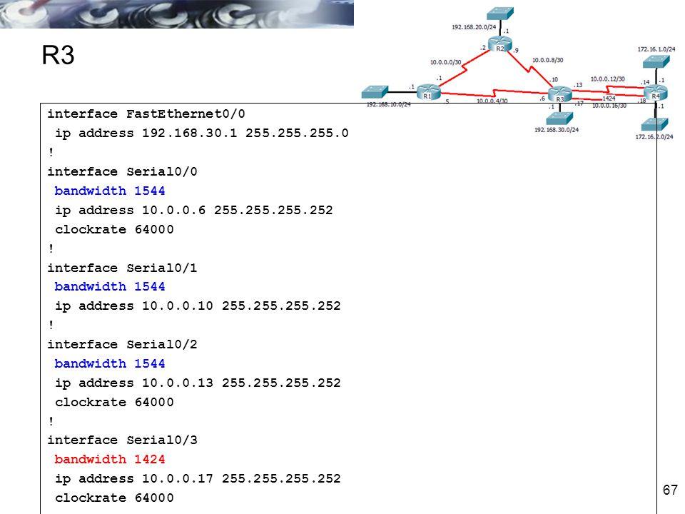67 R3 interface FastEthernet0/0 ip address 192.168.30.1 255.255.255.0 ! interface Serial0/0 bandwidth 1544 ip address 10.0.0.6 255.255.255.252 clockra