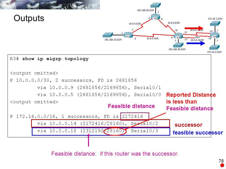 76 Outputs R3# show ip eigrp topology P 10.0.0.0/30, 2 successors, FD is 2681856 via 10.0.0.9 (2681856/2169856), Serial0/1 via 10.0.0.5 (2681856/21698