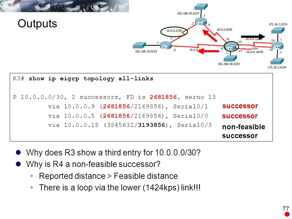 77 Outputs Why does R3 show a third entry for 10.0.0.0/30? Why is R4 a non-feasible successor?  Reported distance > Feasible distance  There is a lo